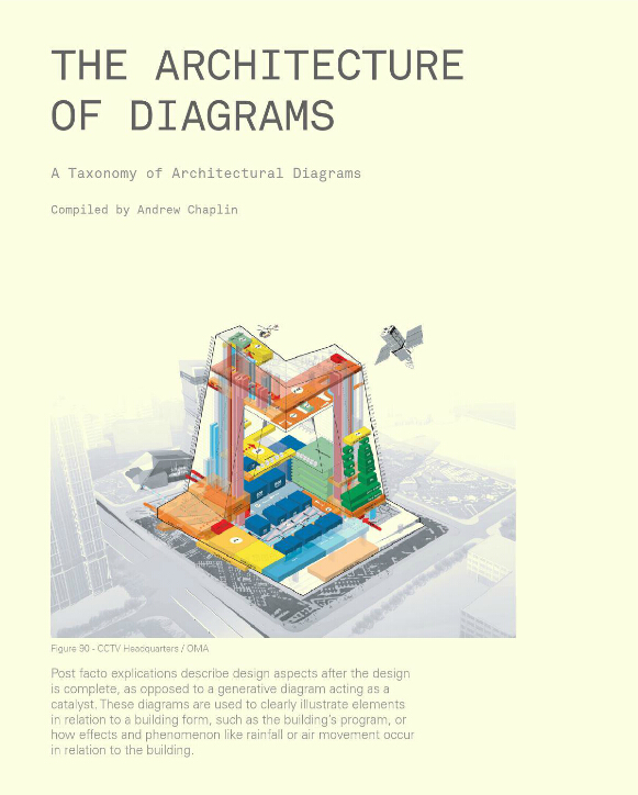 《the architecture of diagrams》pdf 下载